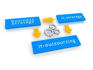 IT support providers help you create your perfect IT strategy.