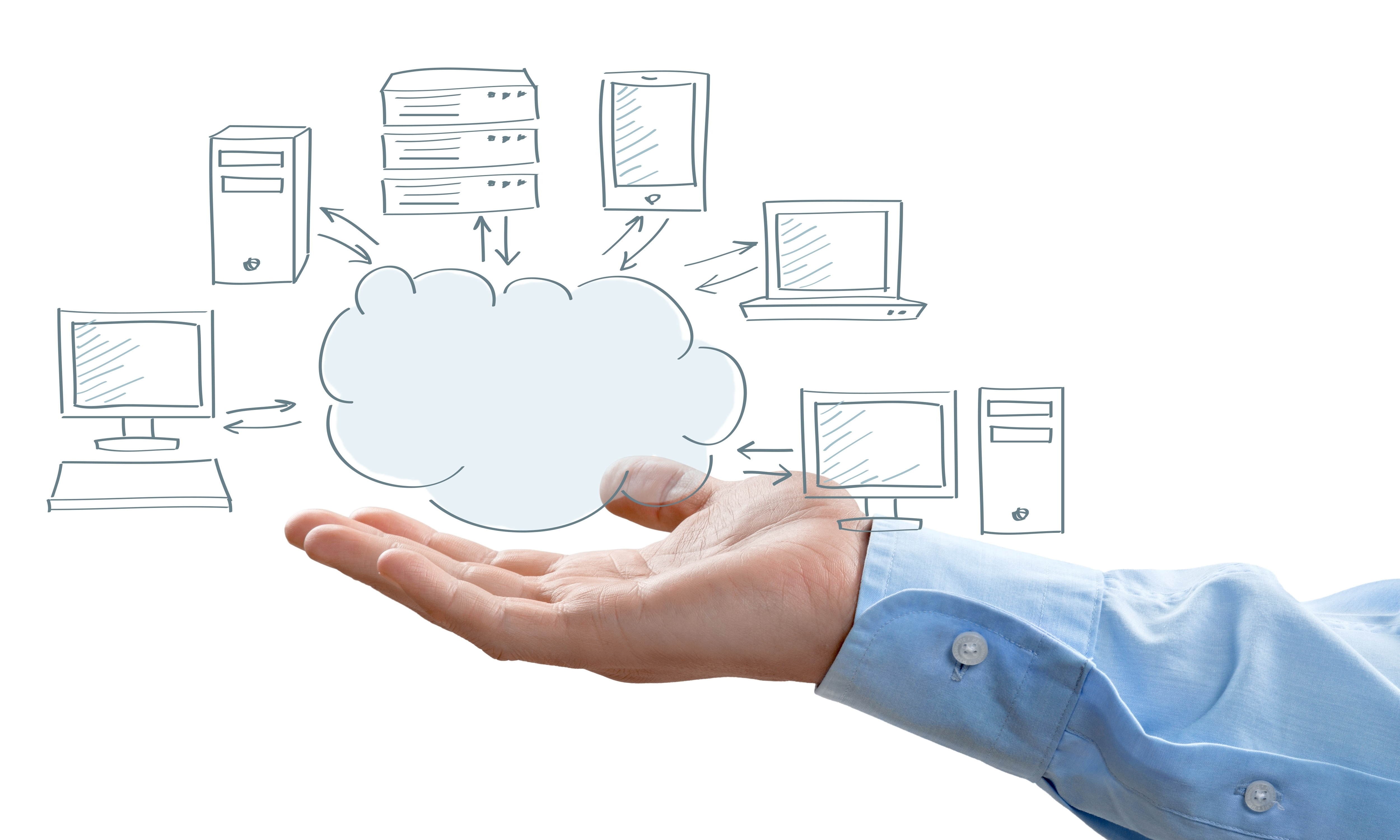 Which cloud platform is best for you?