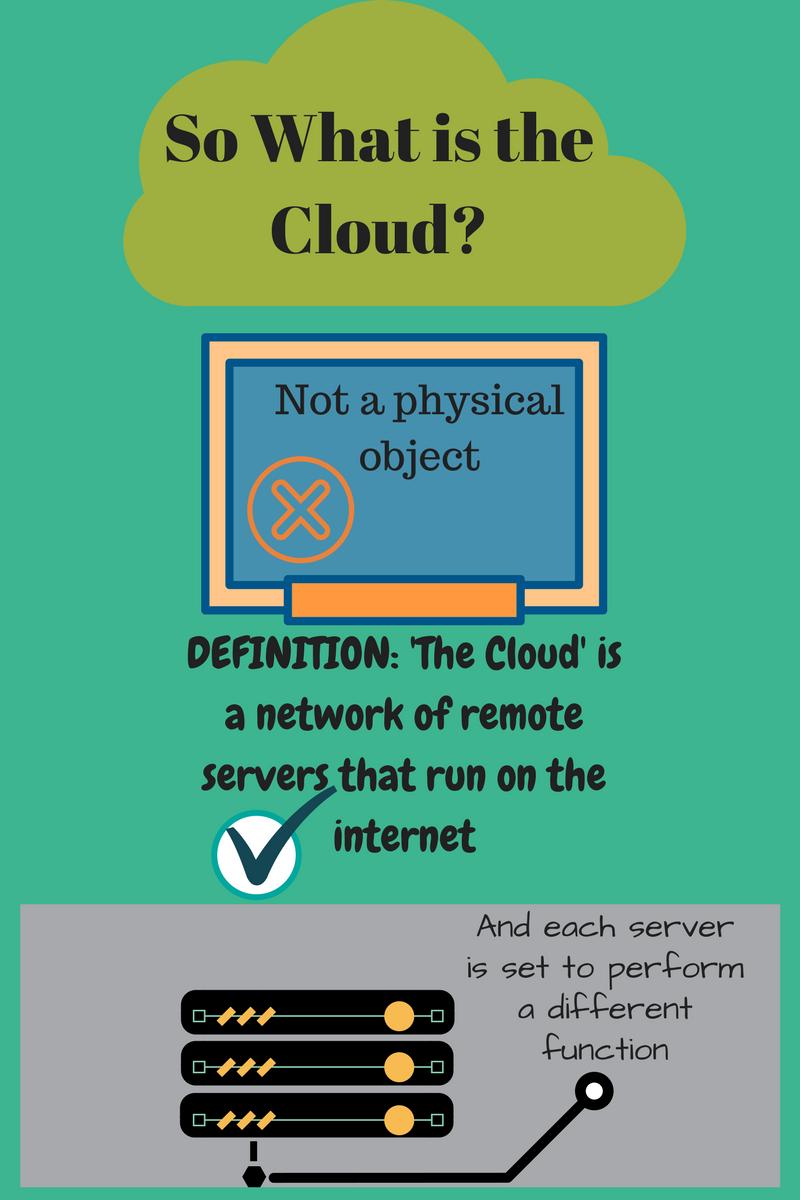 What is a cloud platform?