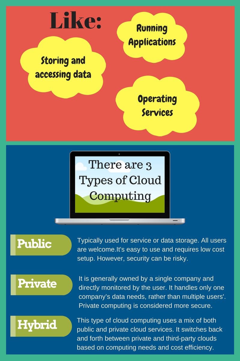 Cloud providers will recommend the best cloud services for your company