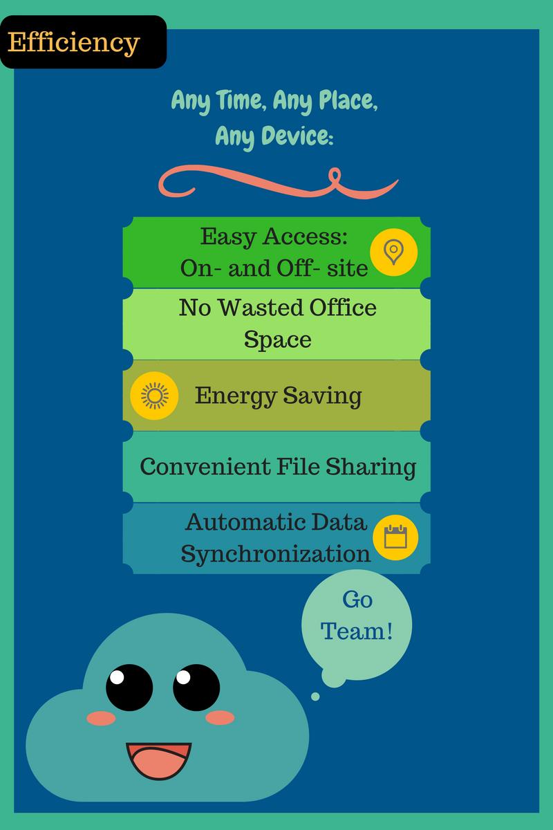 The benefits of a cloud management platform