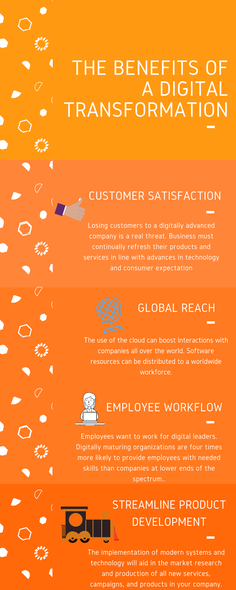 Benefits of a Digital Transformation