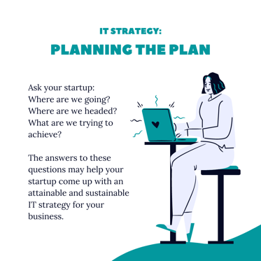 What is an IT plan
